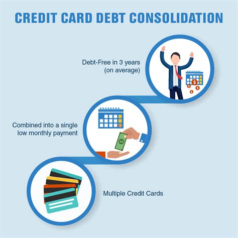 Credit Card Relief Programs  Save Up To 50% & Repair Credit. Free Drug Rehab Centers In Alabama. Too Much For Tv Comcast Landing Page Tutorial. Network Storage Solutions Business. Home Control Systems Iphone Ct Farm Bureau. Futures Trading Accounts Plumber Princeton Nj. Best Stock App Android 1 Year Diploma Courses. One Day Business Cards Ios Credit Card Reader. Withdrawal From Heroin Worker Compensation Ny