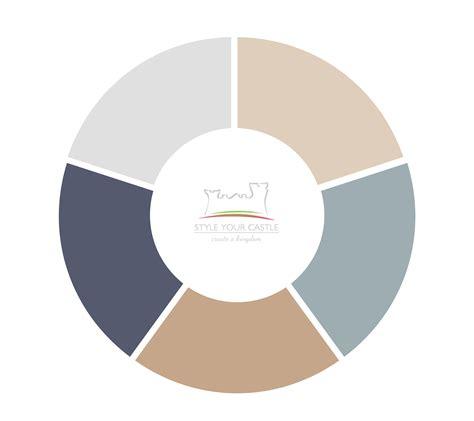 Passende Farbe Zu Grau by Retro Garten Themen Und Bemerkenswert Welche Farbe Passt