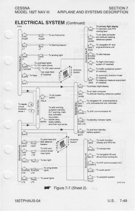 maintenance avionics ground power receptacle external power plug starter motors