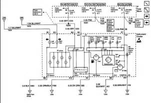 chevrolet s wiring schematic chevrolet discover your wiring similiar 96 s10 wiring diagram keywords