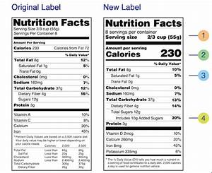 New Nutrition Facts Label Rolled Out By Fda