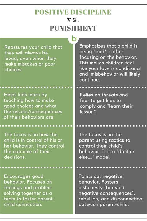 positive discipline parent  love  fear beenke