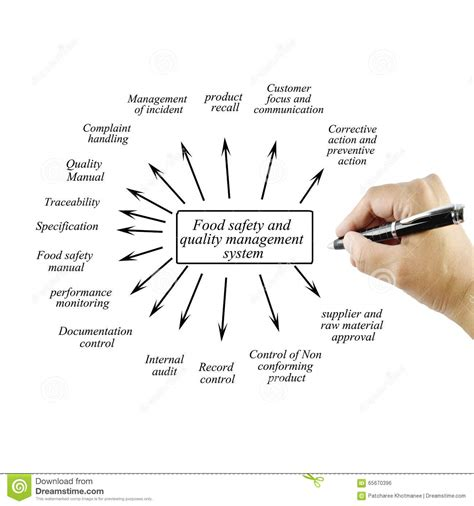 Hand Writing Element Of Food Safety And Quality Management. Industrial Computer Keyboard Best Bank Com. Best Hilton Credit Card Offer. Electricity Rates Per Kwh On Line Mba Courses. Cheap Auto Insurance Orlando. Family Hotel Washington Dc Ku Nursing School. Why College Is Important Kia Dealers Houston. Small Business Email Accounts. Factoring A Sum Of Cubes Drug Abuse Solutions