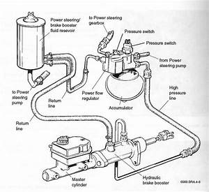 Gm Hydroboost Diagram