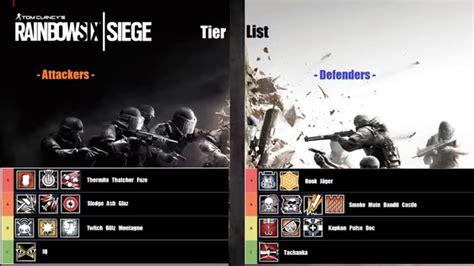 siege defender rainbow six siege defender tier list console