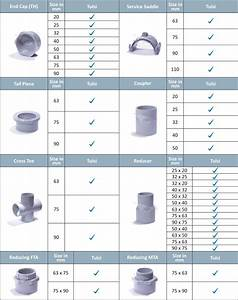 Pipe Fitting Specifications