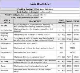 save the cat beat sheet the sings again to beat sheets mostly mystery