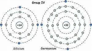 Semiconductors - What makes them different from conductors ...