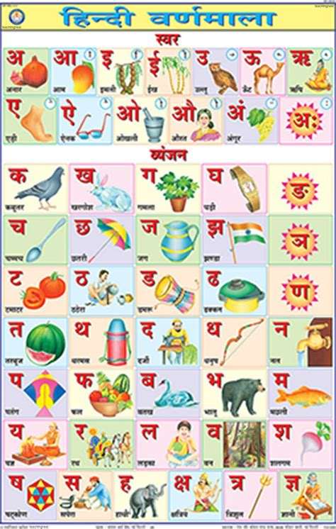 Hindi Alphabets With Pictures  Wwwpixsharkcom Images