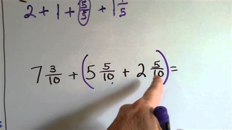 grade  math  fractions  properties  addition