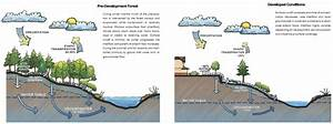 Swcrpc Water Quality And River Planning