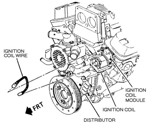 Repair Guides Distributor Ignition System General