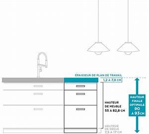 l39ergonomie de votre cuisine mobalpa With hauteur plan de cuisine