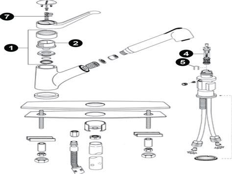 moen kitchen faucet repair diagram single handle pull out kitchen faucet moen kitchen faucet