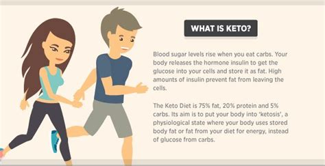 Can I Build Muscle On Keto Cycle Diet? [ Click Here And images