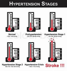 Hypertension Stages   Sphygmomanometer And Monitor Screen Show High Blood Pressure    Broken
