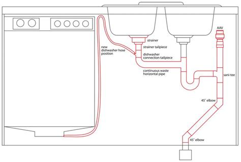 double sink disposal drain routing double kitchen sink plumbing imposing on kitchen for