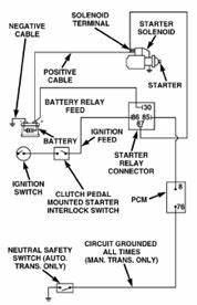 2010 Chrysler 300 Battery Wiring Diagram : circuit and wiring diagram 1997 chrysler town and country ~ A.2002-acura-tl-radio.info Haus und Dekorationen