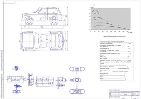 Регистрация автомобиля в гибдд мурманск госпошлина