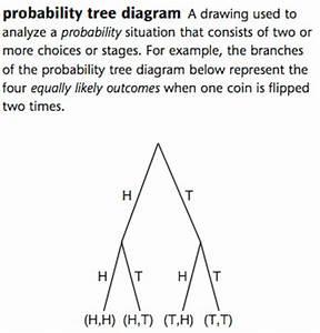 4th Grade Math Tree Diagram Probability