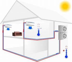 Mobiles Klima Splitgerät : immer die richtige temperatur mit klimaanlage im zimmer ~ Jslefanu.com Haus und Dekorationen