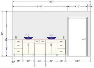 hauteur meuble salle de bain vasque