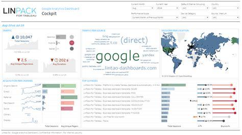 linpack  tableau business dashboard template google