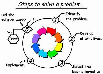 Problem Solving Process Clipart Solve Way Cliparts
