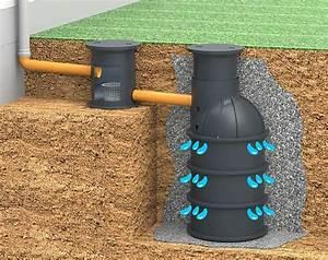 Sickerschacht Berechnen : regenwasserversickerung selber bauen regenwasser sickergrube sickerschacht anleitung zum ~ Themetempest.com Abrechnung