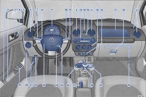 car maintenance manuals 2000 volkswagen cabriolet instrument cluster excerpt vw volkswagen owner s manual new beetle convertible 2005 bentley publishers