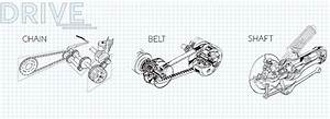 Chain Vs Belt Vs Shaft Drive  Motorcycle Final Drive