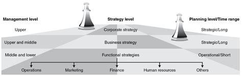 applied sport managemet skills   organizations