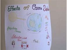 International Ozone Day Essay , Speech , Posters , Slogans