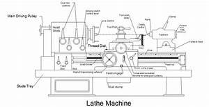Lathe Machine With Diagram