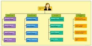 Bookstore Organizational Chart Creately