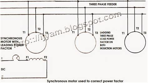 wiring diagram synchronous motor 32 wiring diagram