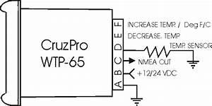 Cruzpro Wtp65 Precision Sea Water Temperature Gauge