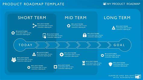pin  diky   template strategic roadmap strategic