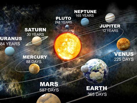 Images Of Planets - impremedia.net