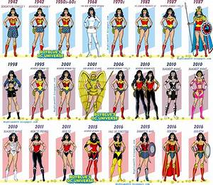 Wonder Woman Evolution from 1942 till Rebirth by ...