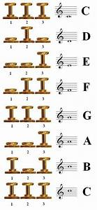 Image Result For Valve Position Trumpet Note Diagram In 2019