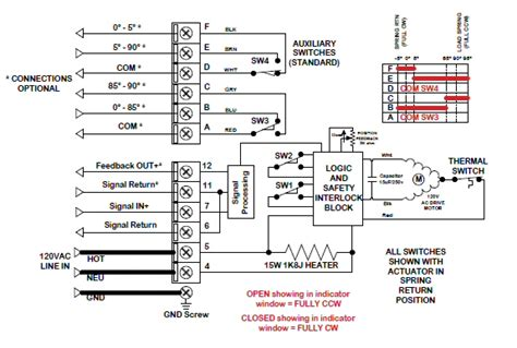promation wiring diagram proportional valve automation cleveland ohio