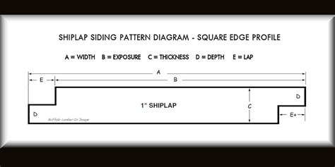 Shiplap Dimensions by Shiplap Siding Ship Siding Prices Patterns Pictures