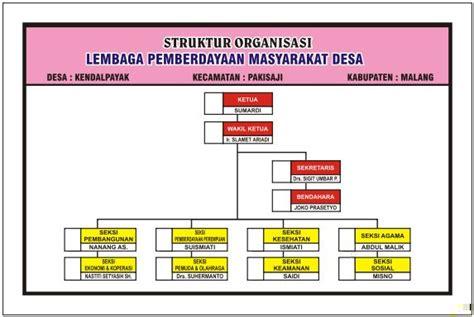 struktur organisasi pemerintahan desa kendalpayak