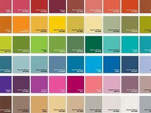 Farbpalette Für Wandfarben : farbpalette wandfarben creme verschiedene ~ Sanjose-hotels-ca.com Haus und Dekorationen