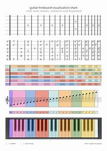 Guitar Chart Browser Page