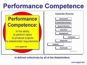 Instructional A... Competence