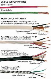 Types Of Wires  U0026 Cables