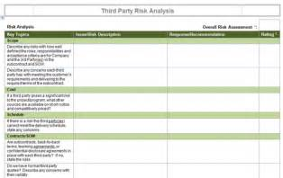 Third Party Risk Assessment Template