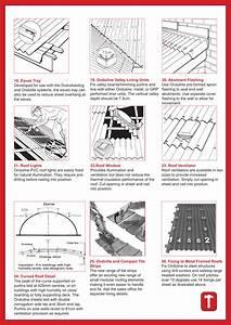 Onduline Fixing Guide